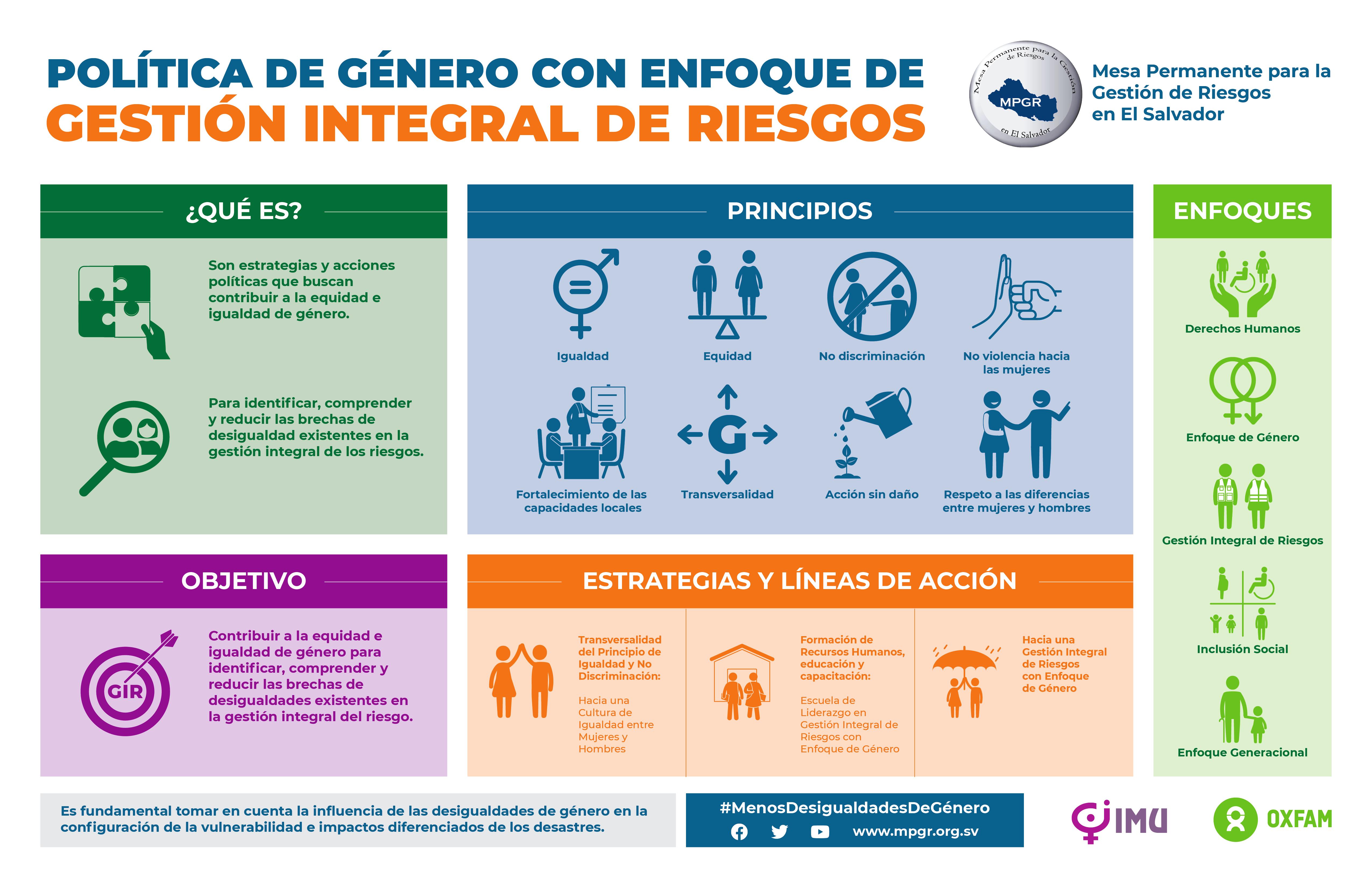 Rompiendo brechas de desigualdades de género en la Gestión Integral de Riesgos